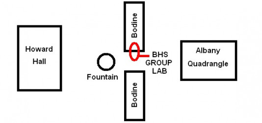 Specific Lab Map